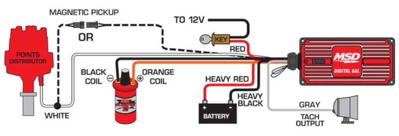 MSD Installations Diagram